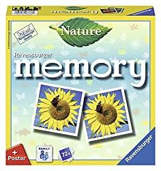 Deonym Memory